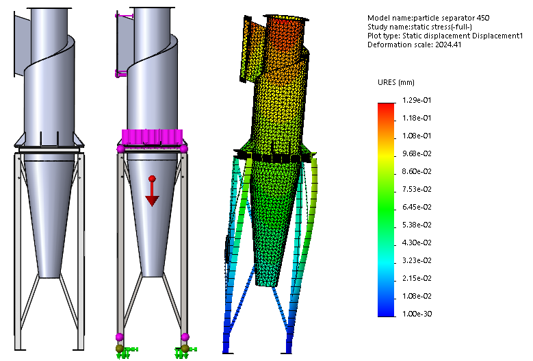 SOLIDWORKS simulatie samenstelling shell-, solid- en beam-mesh
