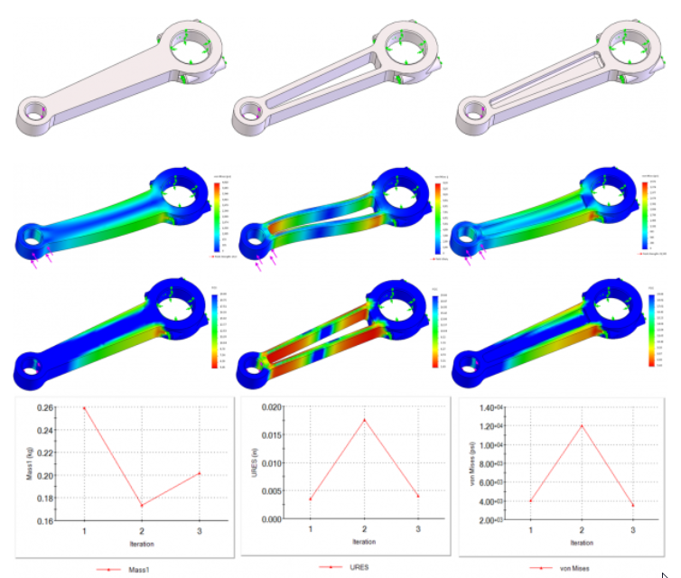 2 SOLIDWORKS Simulation Standard Trend Tracker